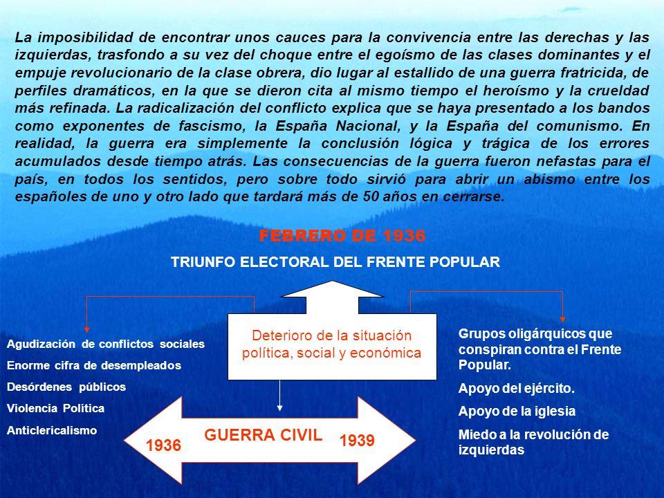 TRIUNFO ELECTORAL DEL FRENTE POPULAR