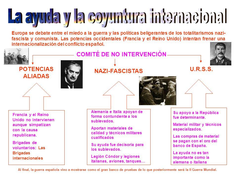 COMITÉ DE NO INTERVENCIÓN