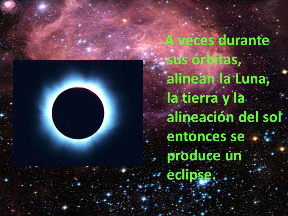 A veces durante sus órbitas, alinean la Luna, la tierra y la alineación del sol entonces se produce un eclipse.