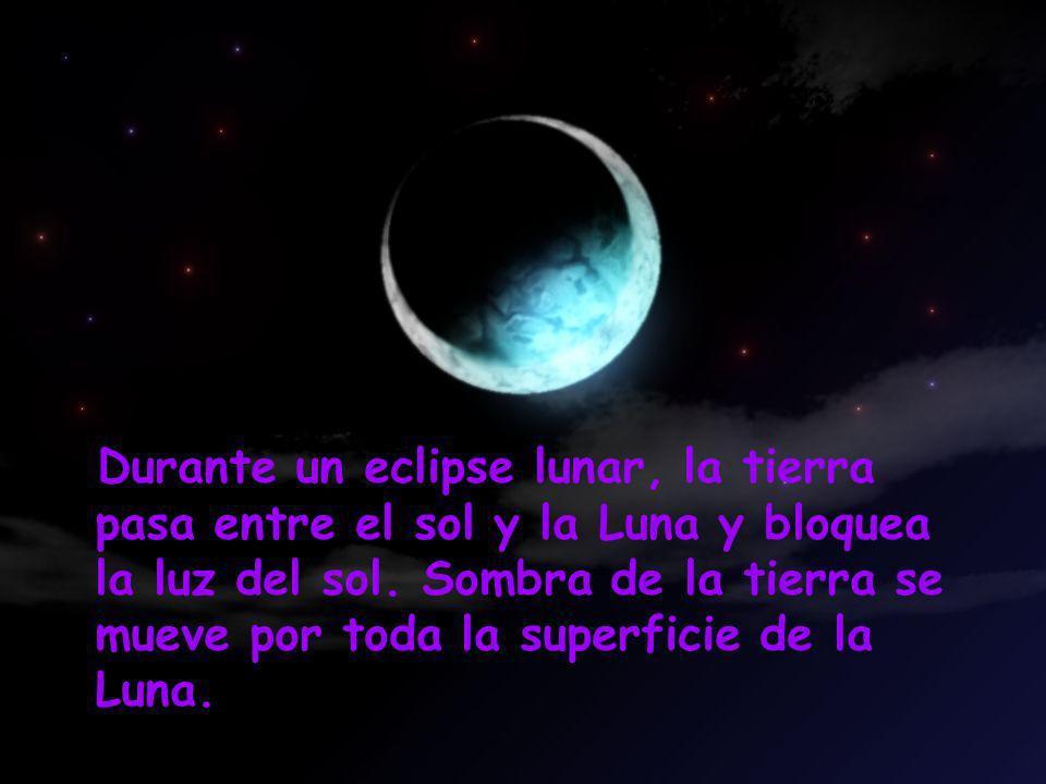 Durante un eclipse lunar, la tierra pasa entre el sol y la Luna y bloquea la luz del sol.