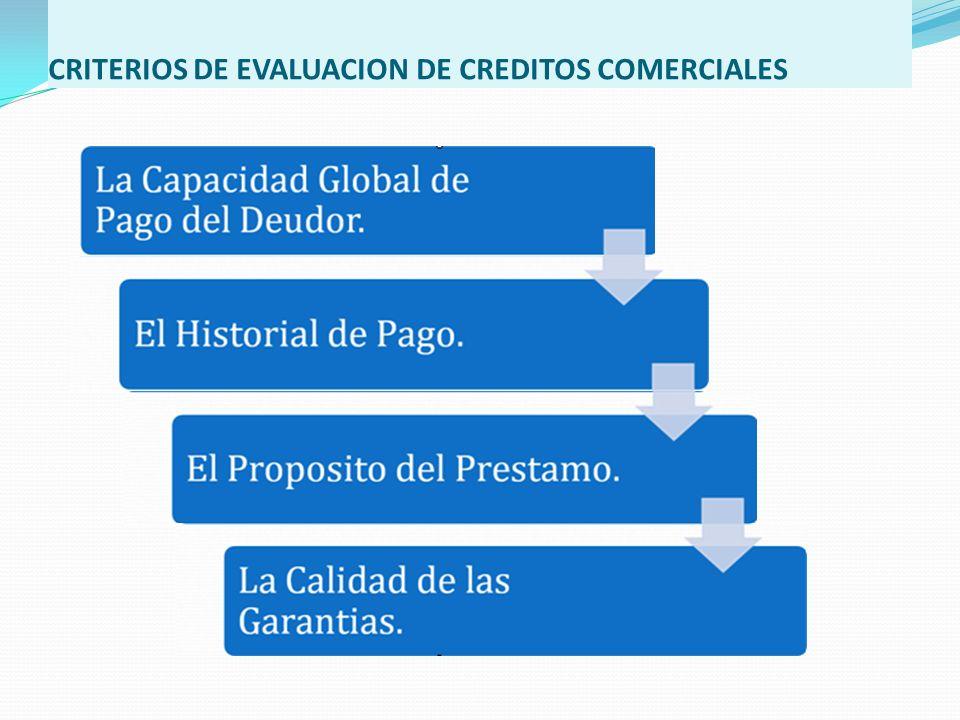 CRITERIOS DE EVALUACION DE CREDITOS COMERCIALES