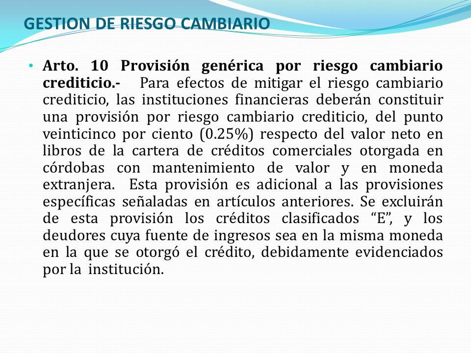 GESTION DE RIESGO CAMBIARIO