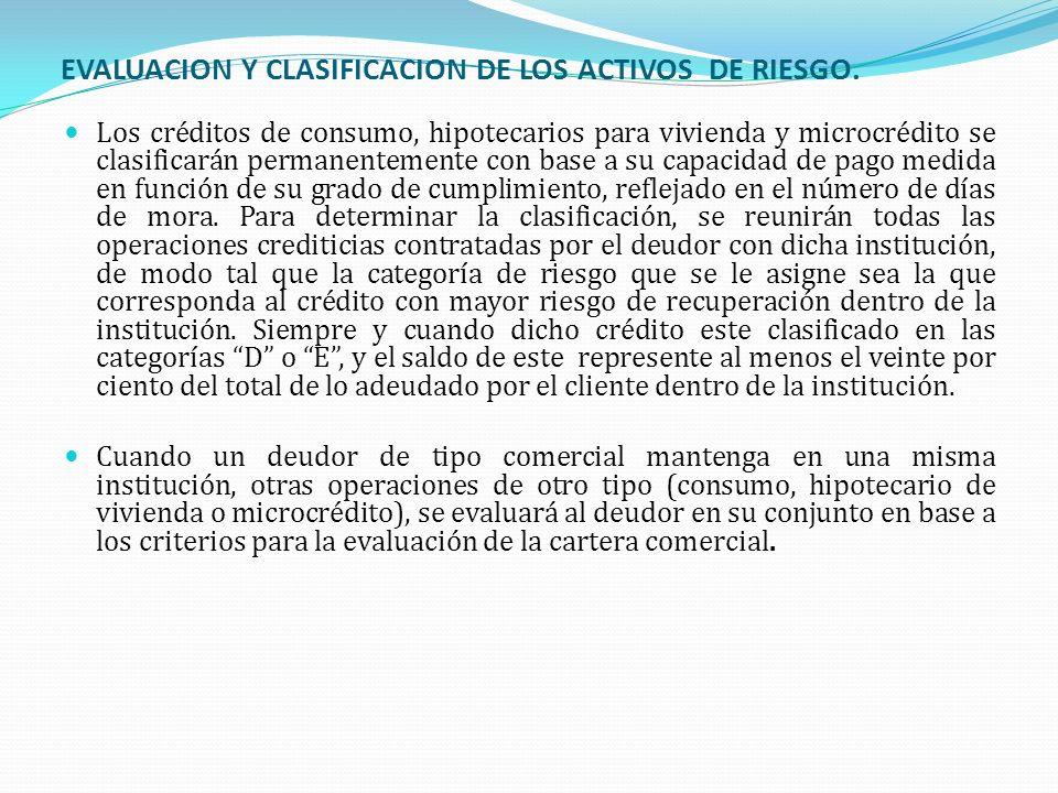 EVALUACION Y CLASIFICACION DE LOS ACTIVOS DE RIESGO.