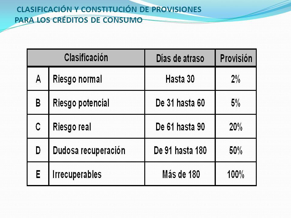 CLASIFICACIÓN Y CONSTITUCIÓN DE PROVISIONES PARA LOS CRÉDITOS DE CONSUMO