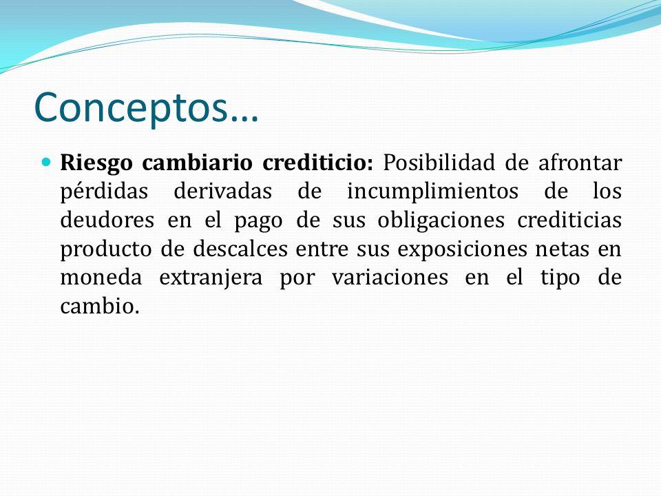 Conceptos…