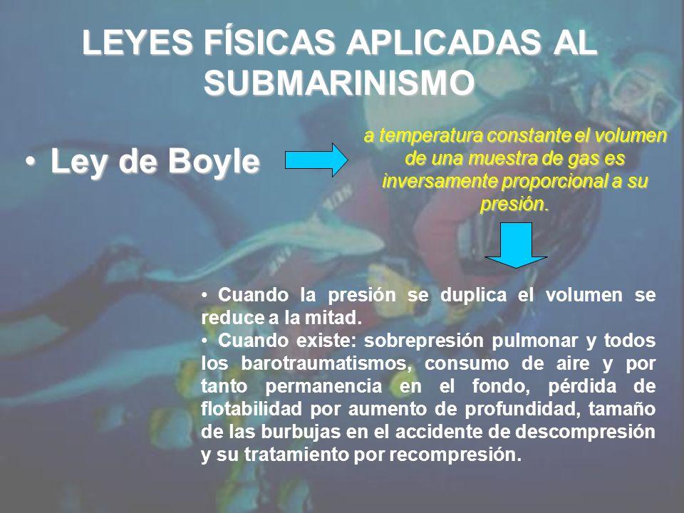LEYES FÍSICAS APLICADAS AL SUBMARINISMO