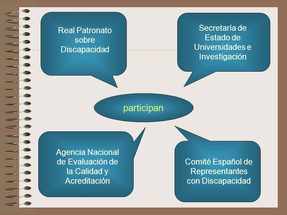 participan Secretaría de Estado de Universidades e Investigación