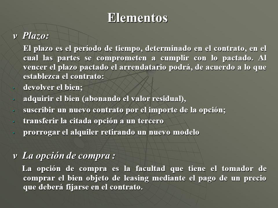 Elementosv Plazo: