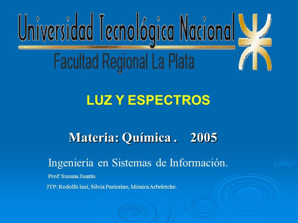 Materia: Química . 2005 LUZ Y ESPECTROS