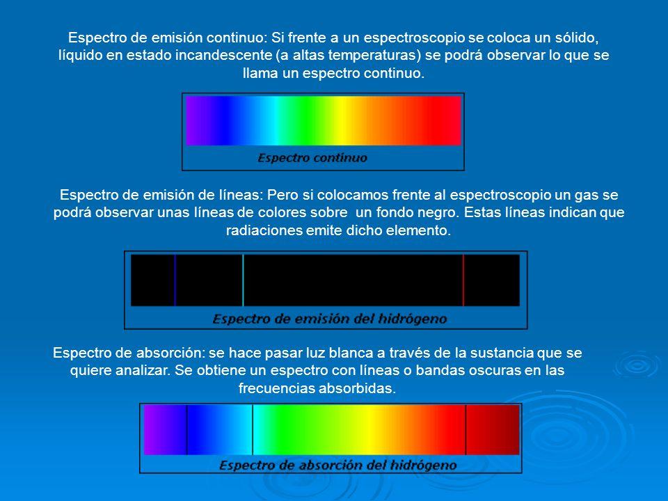 Espectro de emisión continuo: Si frente a un espectroscopio se coloca un sólido, líquido en estado incandescente (a altas temperaturas) se podrá observar lo que se llama un espectro continuo.