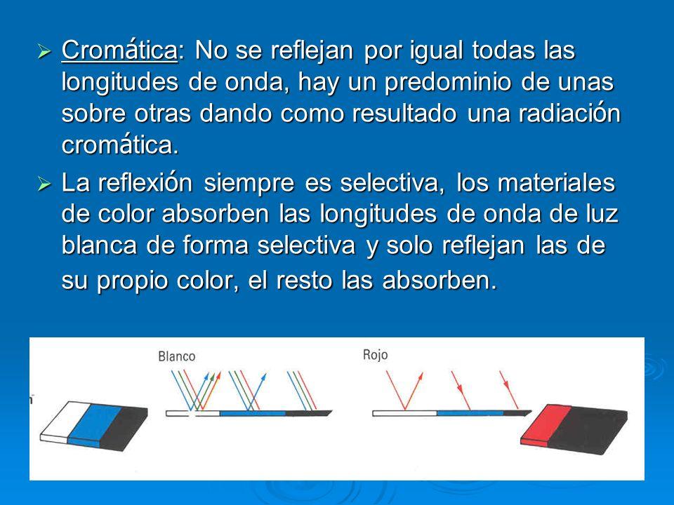 Cromática: No se reflejan por igual todas las longitudes de onda, hay un predominio de unas sobre otras dando como resultado una radiación cromática.