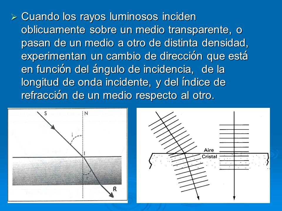 Cuando los rayos luminosos inciden oblicuamente sobre un medio transparente, o pasan de un medio a otro de distinta densidad, experimentan un cambio de dirección que está en función del ángulo de incidencia, de la longitud de onda incidente, y del índice de refracción de un medio respecto al otro.