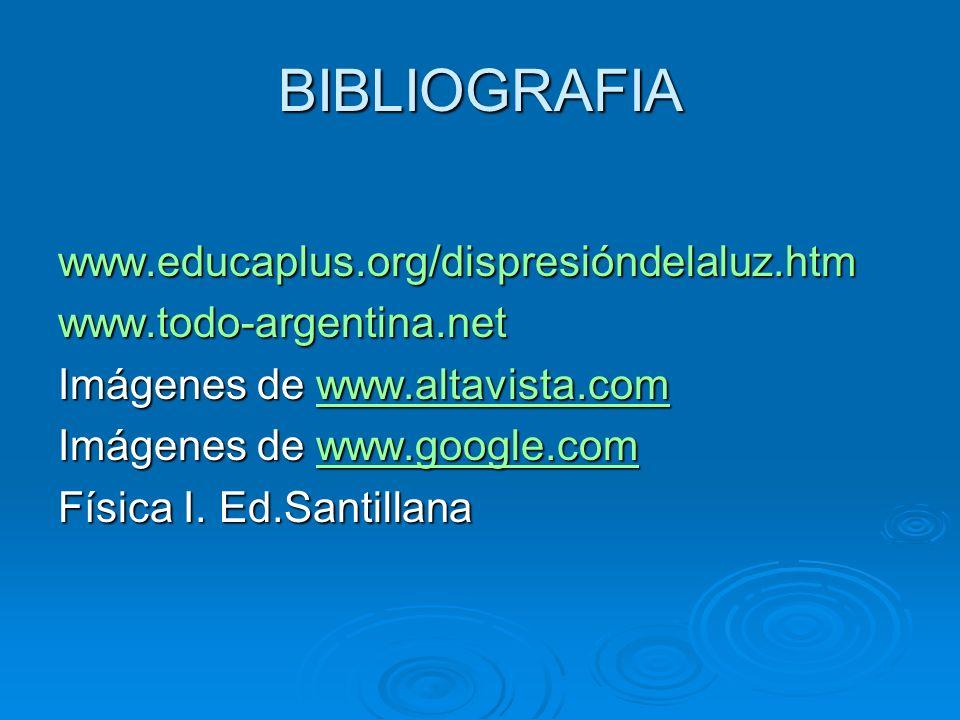 BIBLIOGRAFIA www.educaplus.org/dispresióndelaluz.htm