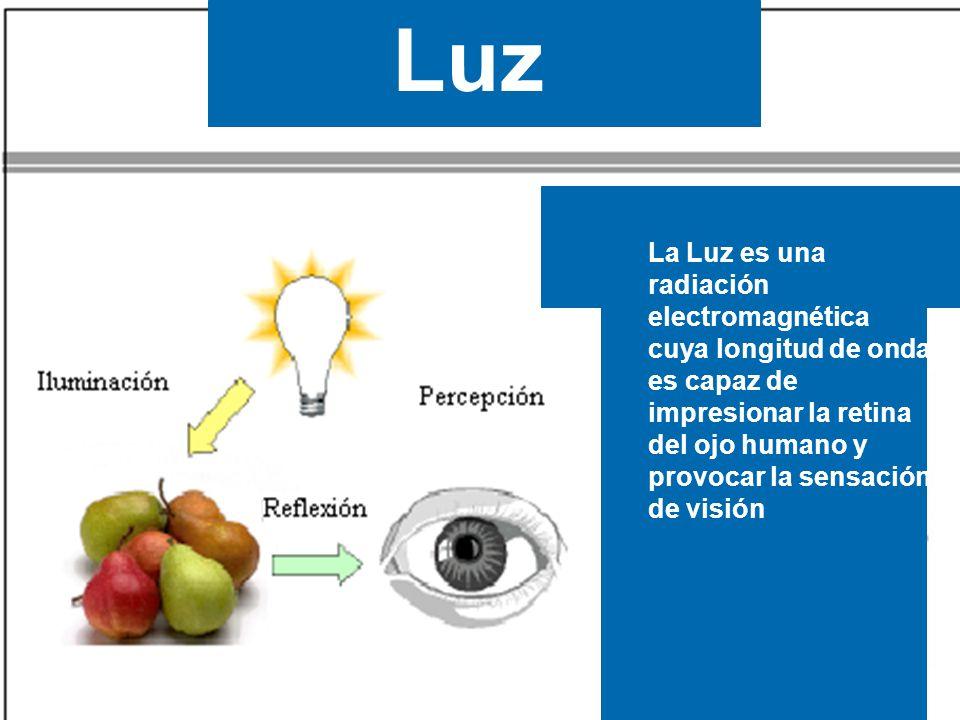 Luz La Luz: *Fuente de espectros luminosos *Procesos de formacion del color.
