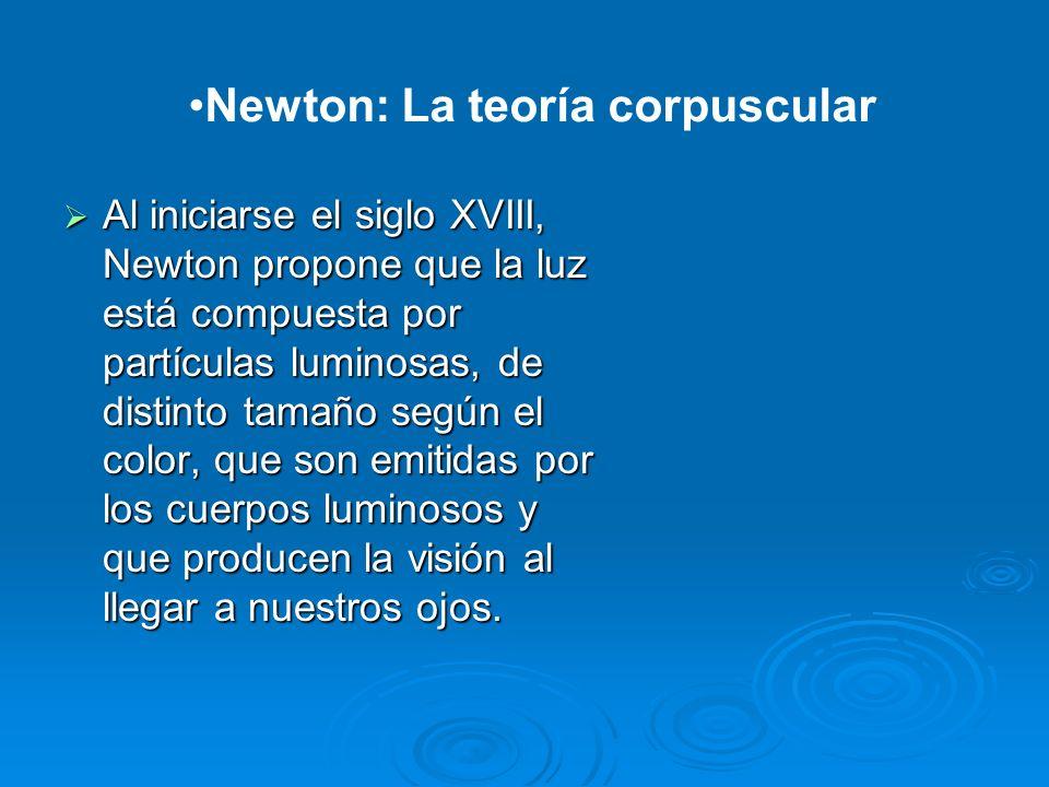 Newton: La teoría corpuscular