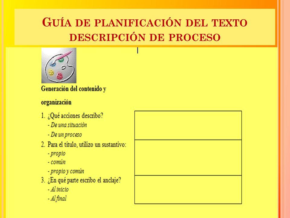 Guía de planificación del texto descripción de proceso