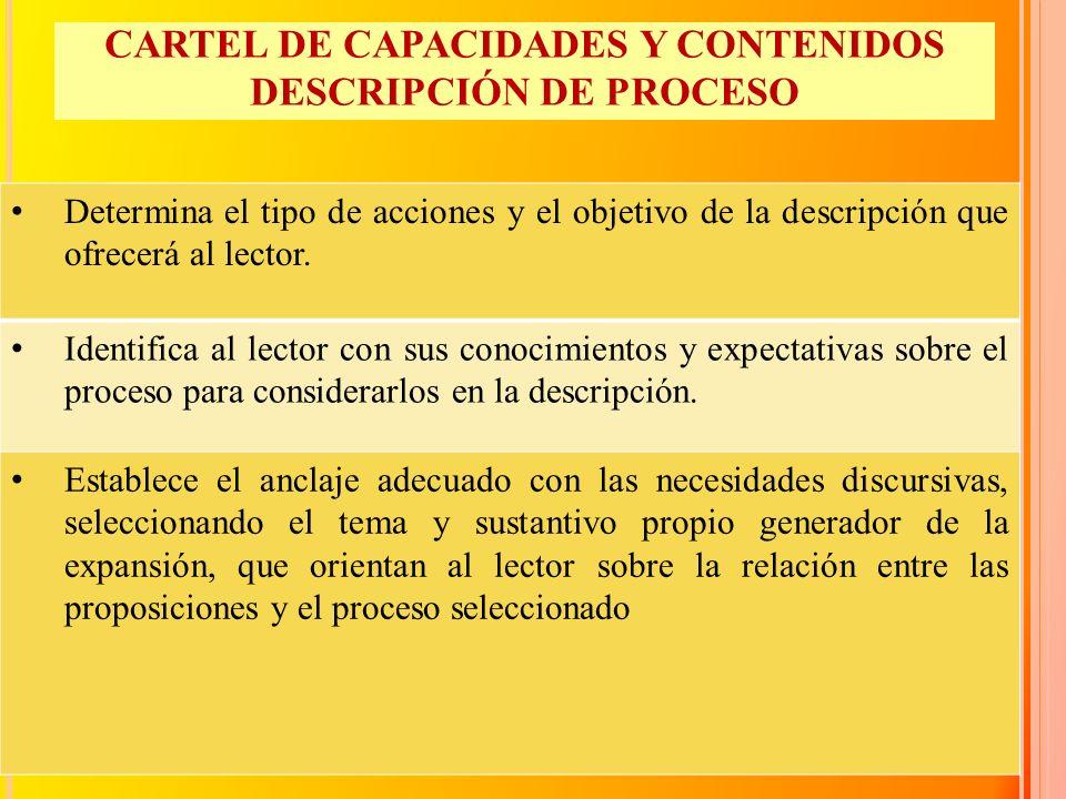 CARTEL DE CAPACIDADES Y CONTENIDOS DESCRIPCIÓN DE PROCESO