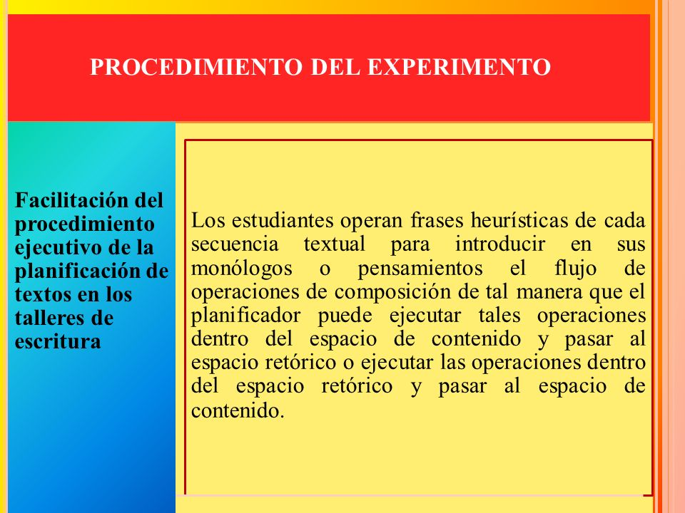 procedimiento del experimento