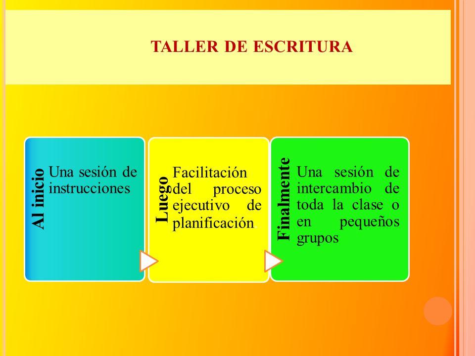 taller de escritura TALLERES DE ESCRITURA