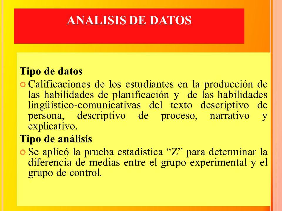 ANALISIS DE DATOS Tipo de datos