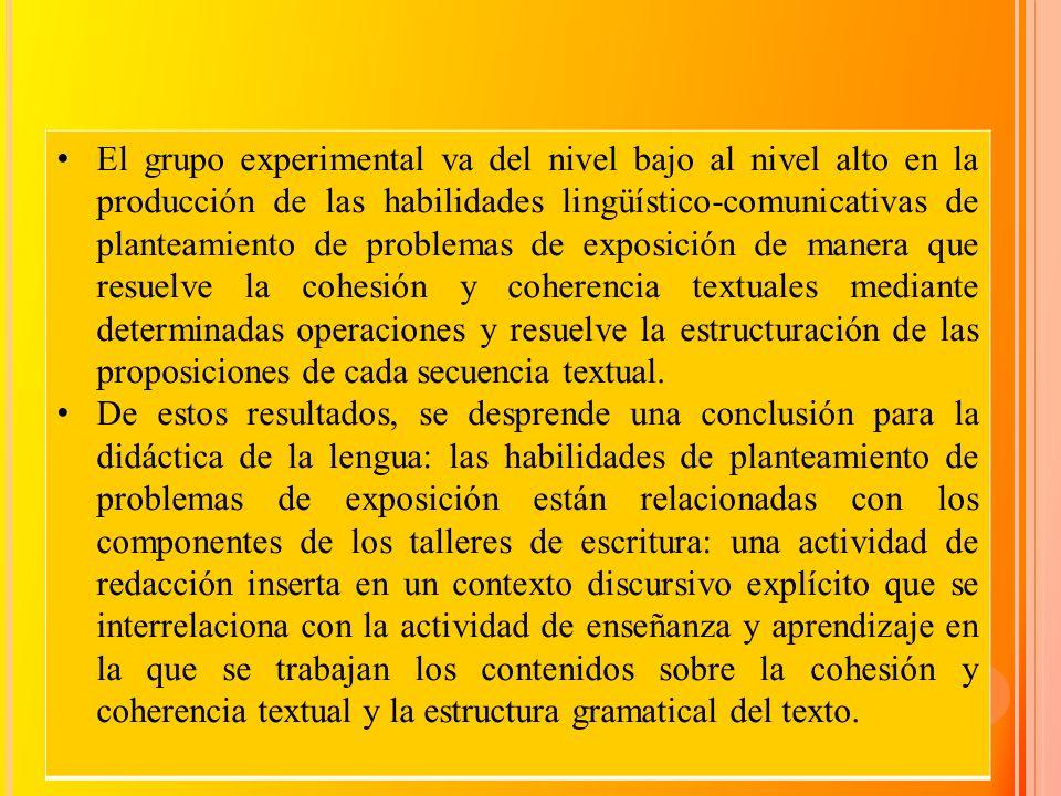 El grupo experimental va del nivel bajo al nivel alto en la producción de las habilidades lingüístico-comunicativas de planteamiento de problemas de exposición de manera que resuelve la cohesión y coherencia textuales mediante determinadas operaciones y resuelve la estructuración de las proposiciones de cada secuencia textual.