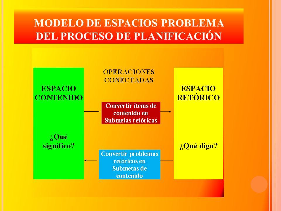 MODELO DE ESPACIOS PROBLEMA DEL PROCESO DE PLANIFICACIÓN