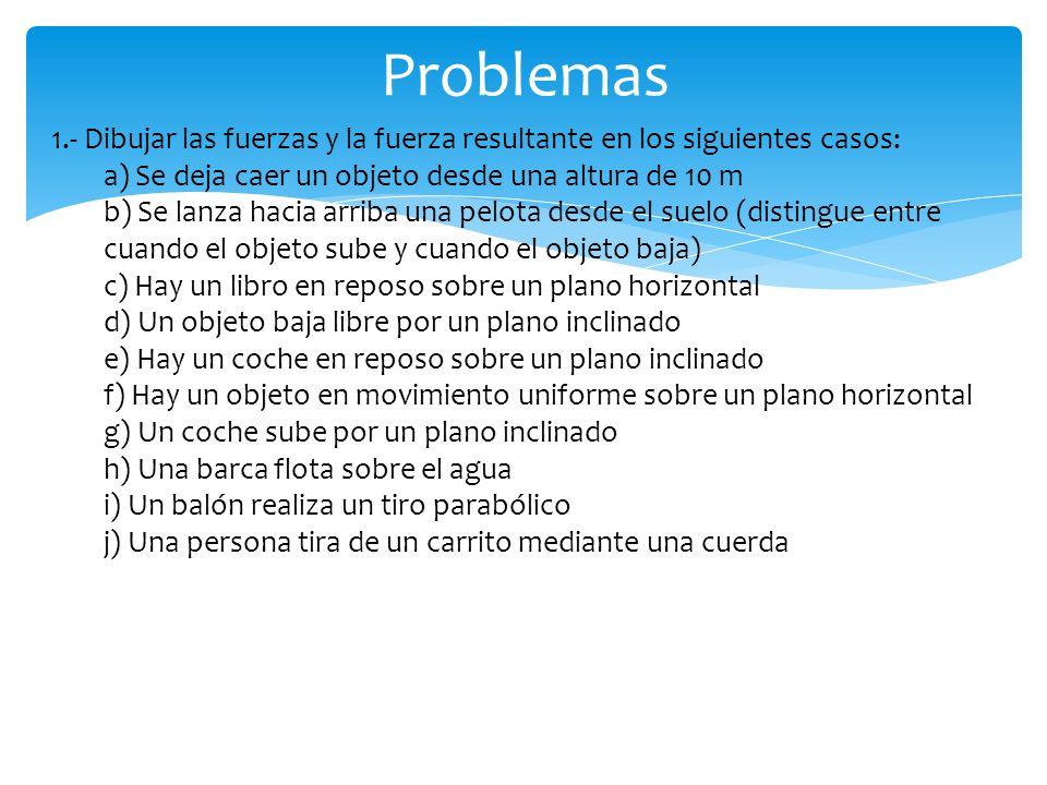 Problemas 1.- Dibujar las fuerzas y la fuerza resultante en los siguientes casos: a) Se deja caer un objeto desde una altura de 10 m.