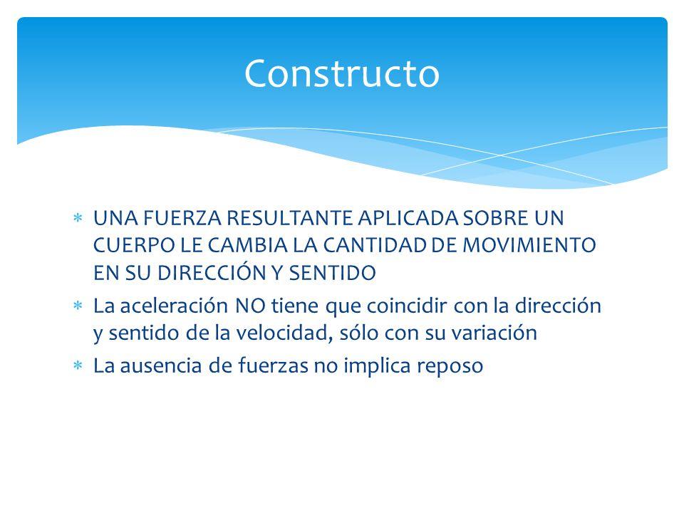 Constructo UNA FUERZA RESULTANTE APLICADA SOBRE UN CUERPO LE CAMBIA LA CANTIDAD DE MOVIMIENTO EN SU DIRECCIÓN Y SENTIDO.