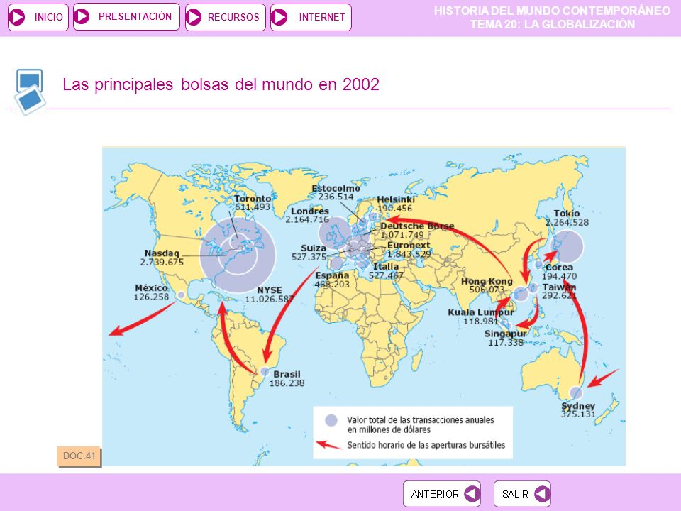Las principales bolsas del mundo en 2002