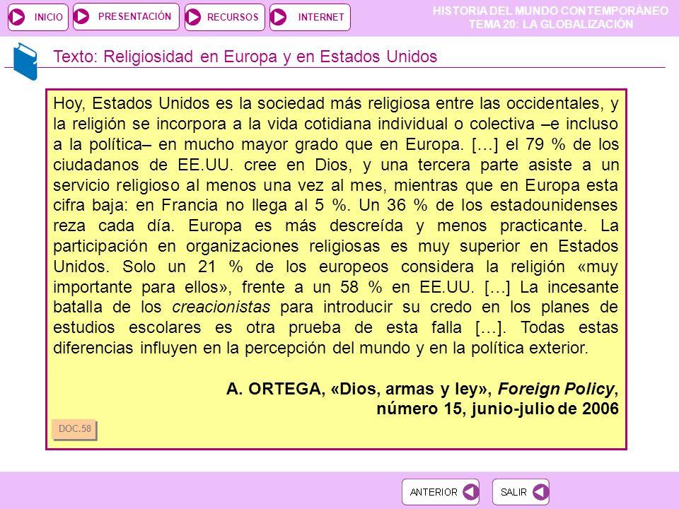 Texto: Religiosidad en Europa y en Estados Unidos