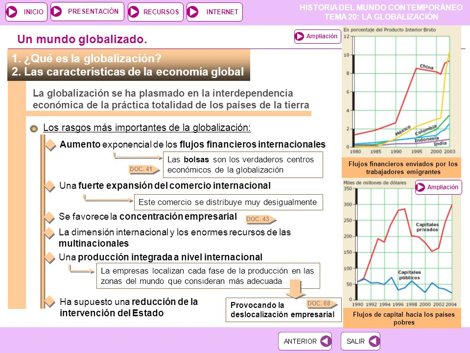 Un mundo globalizado. 1. ¿Qué es la globalización