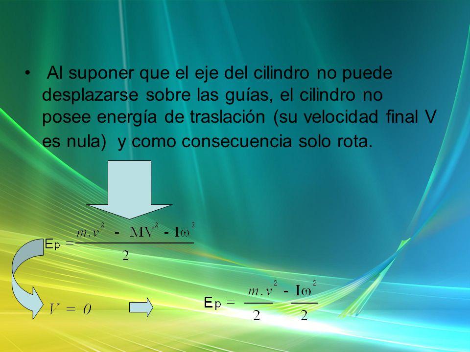 Al suponer que el eje del cilindro no puede desplazarse sobre las guías, el cilindro no posee energía de traslación (su velocidad final V es nula) y como consecuencia solo rota.