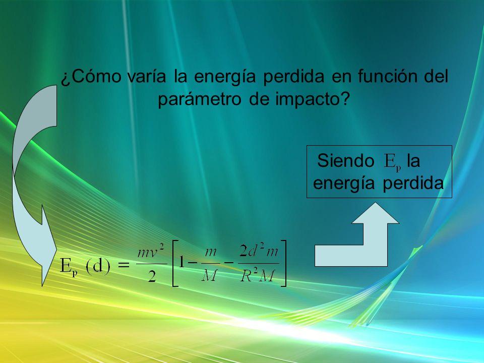 ¿Cómo varía la energía perdida en función del parámetro de impacto