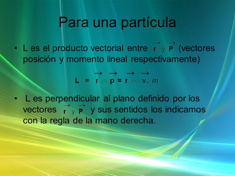 Para una partícula L es el producto vectorial entre (vectores posición y momento lineal respectivamente)