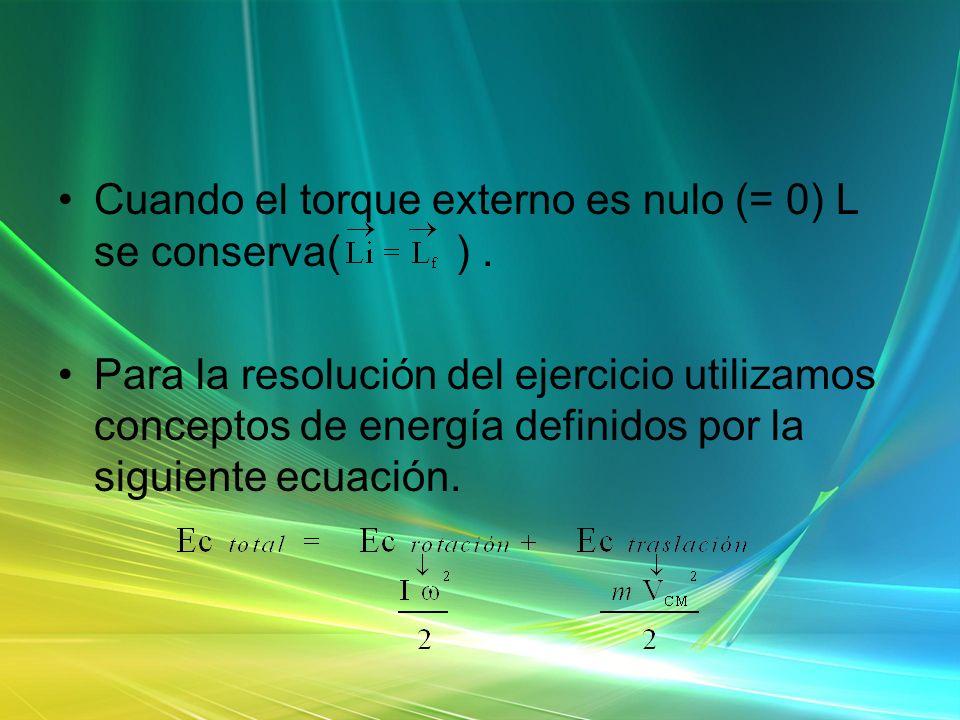 Cuando el torque externo es nulo (= 0) L se conserva( ) .