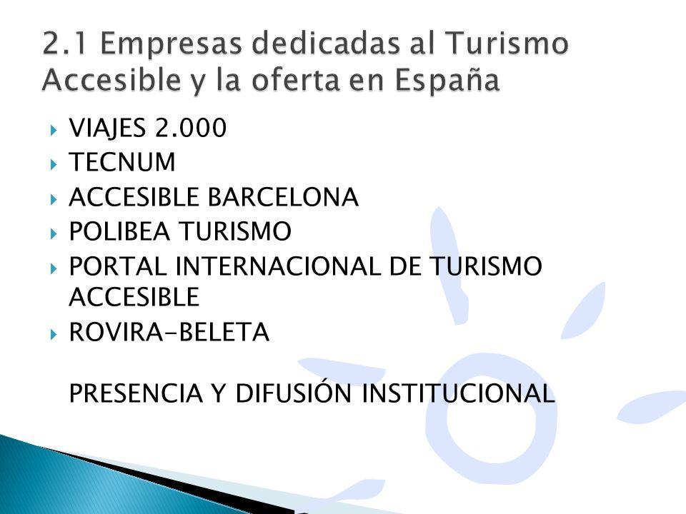 2.1 Empresas dedicadas al Turismo Accesible y la oferta en España