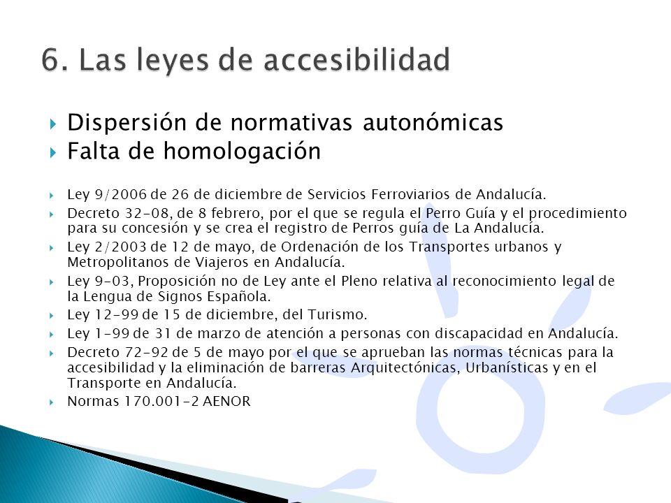 6. Las leyes de accesibilidad
