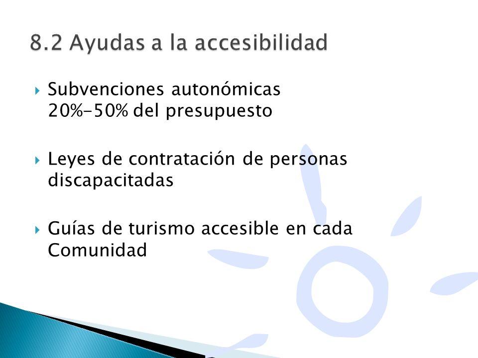 8.2 Ayudas a la accesibilidad