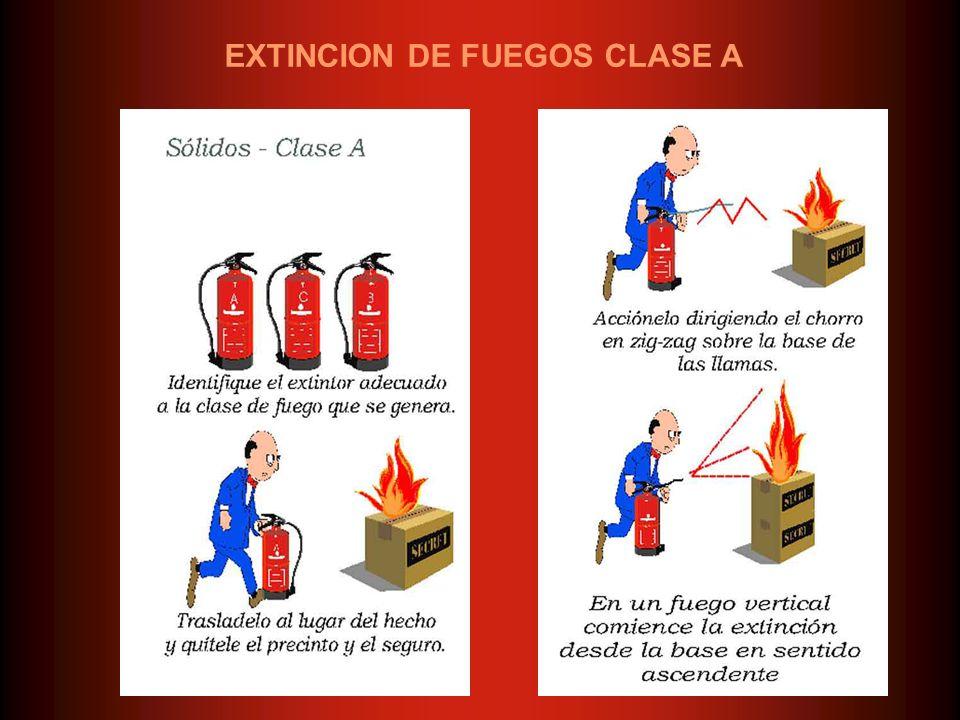 EXTINCION DE FUEGOS CLASE A