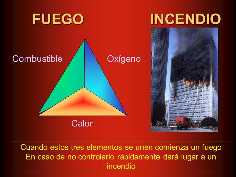 FUEGO INCENDIO Combustible Oxígeno Calor