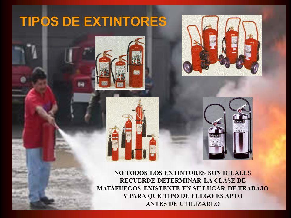 TIPOS DE EXTINTORES NO TODOS LOS EXTINTORES SON IGUALES