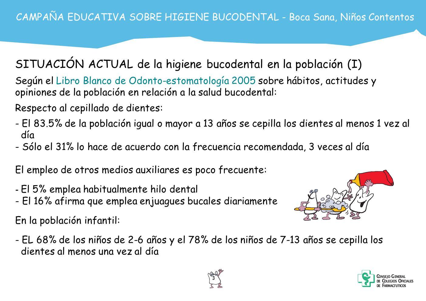 SITUACIÓN ACTUAL de la higiene bucodental en la población (I)