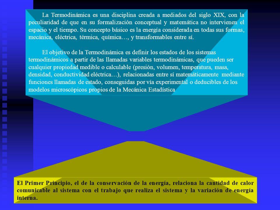 La Termodinámica es una disciplina creada a mediados del siglo XIX, con la peculiaridad de que en su formalización conceptual y matemática no intervienen el espacio y el tiempo. Su concepto básico es la energía considerada en todas sus formas, mecánica, eléctrica, térmica, química…, y transformables entre sí.