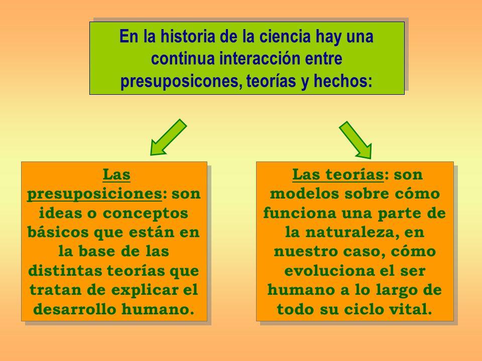 En la historia de la ciencia hay una continua interacción entre presuposicones, teorías y hechos: