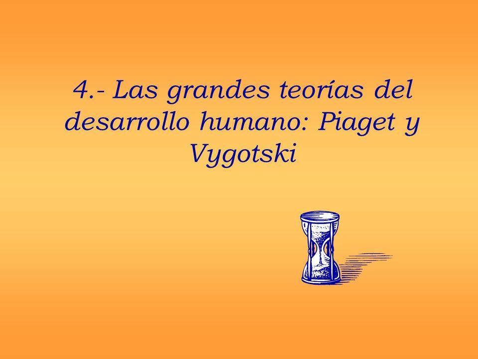 4.- Las grandes teorías del desarrollo humano: Piaget y Vygotski