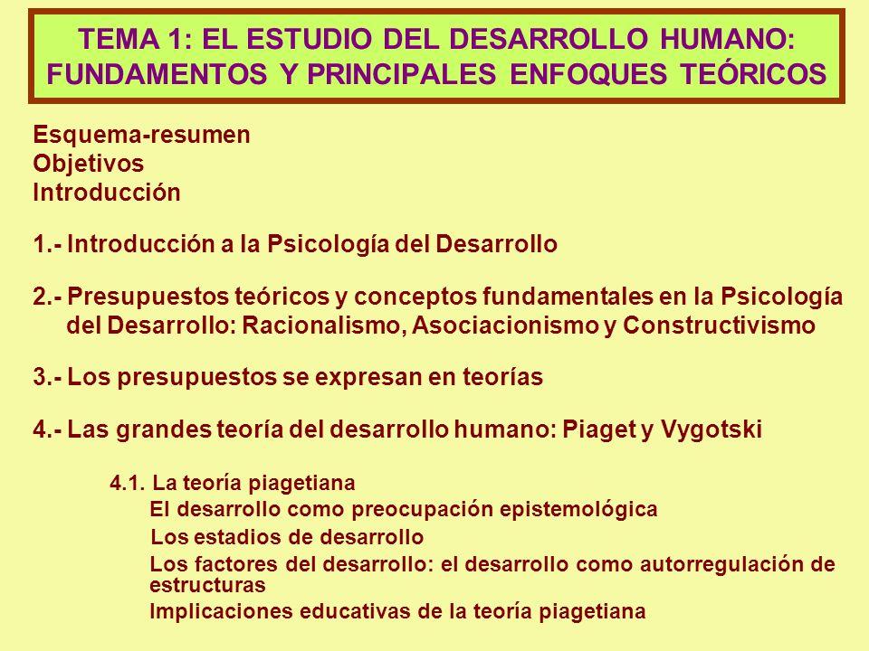 TEMA 1: EL ESTUDIO DEL DESARROLLO HUMANO: FUNDAMENTOS Y PRINCIPALES ENFOQUES TEÓRICOS