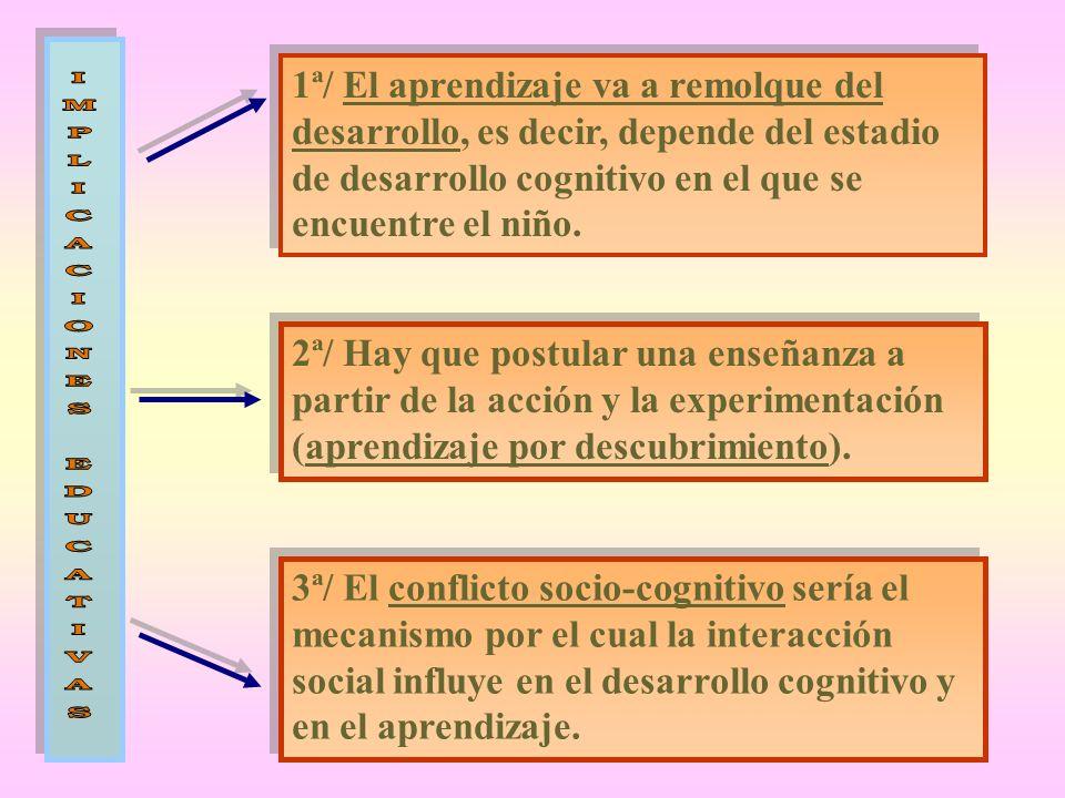 1ª/ El aprendizaje va a remolque del desarrollo, es decir, depende del estadio de desarrollo cognitivo en el que se encuentre el niño.