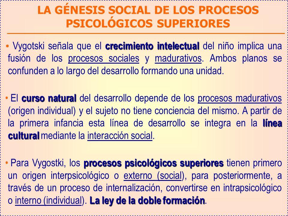 LA GÉNESIS SOCIAL DE LOS PROCESOS PSICOLÓGICOS SUPERIORES