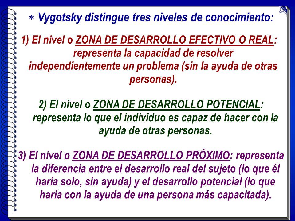 Vygotsky distingue tres niveles de conocimiento: