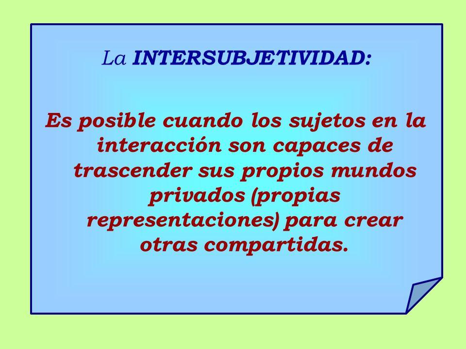 La INTERSUBJETIVIDAD: